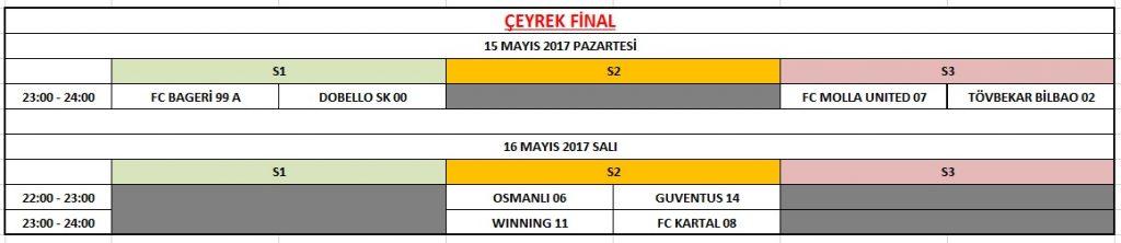 Çeyrek_Final