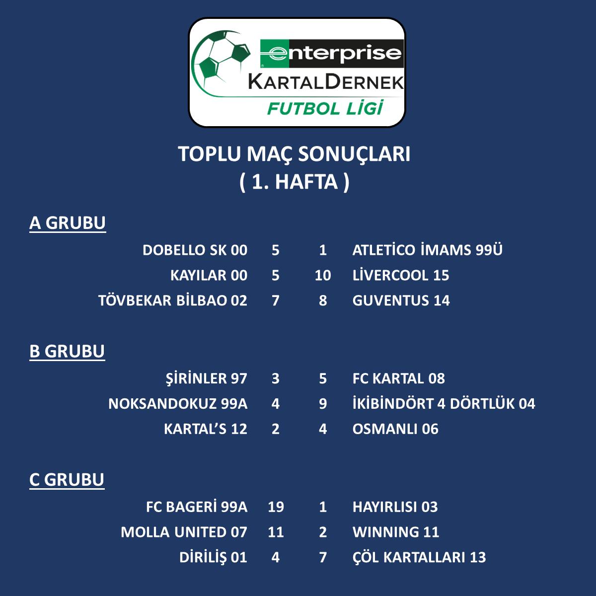 LİG_Toplu Maç Sonuçları_1.Hafta_FB_Paylaşım_070417