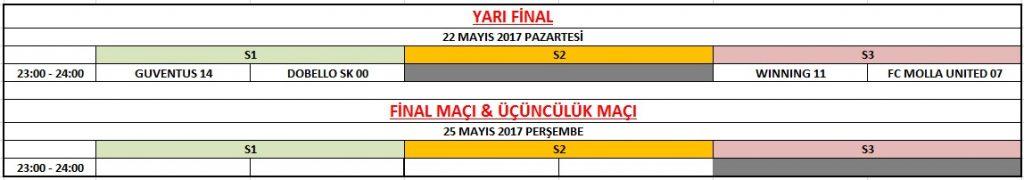 Yarı_Final_Fikstür